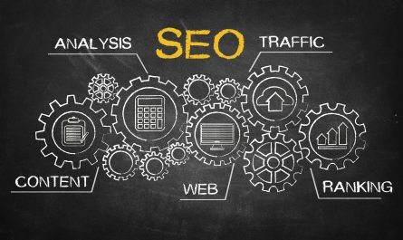 Why Should You Use SEO Galway?